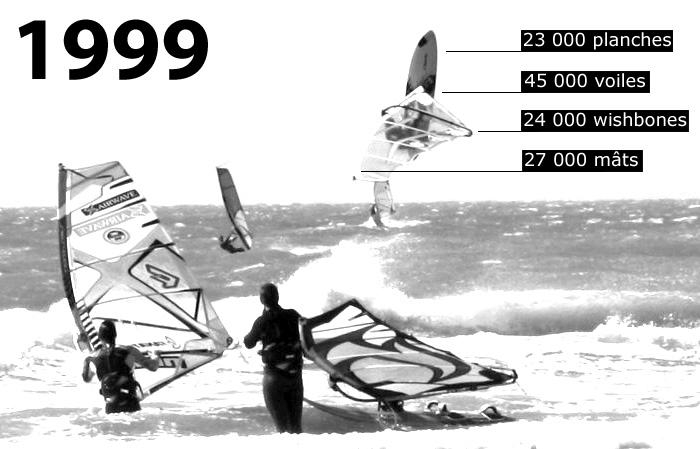 Ventes Windsurf 1999