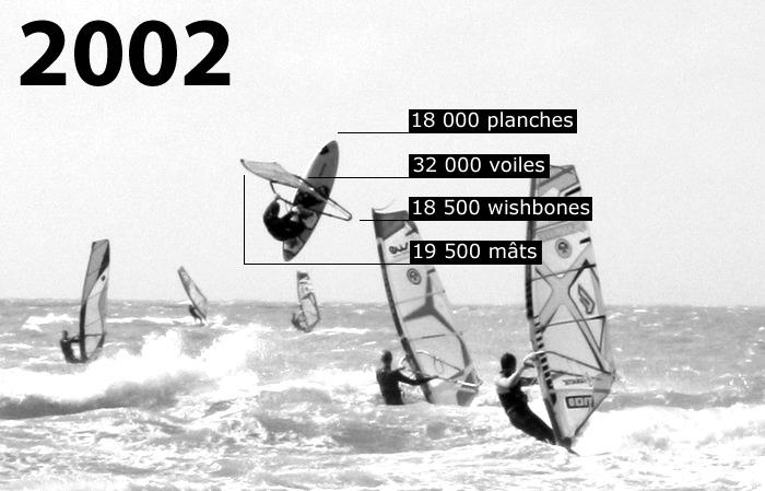 Ventes windsurf 2002