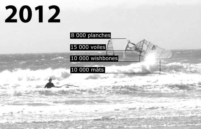 Ventes Windsurf 2012